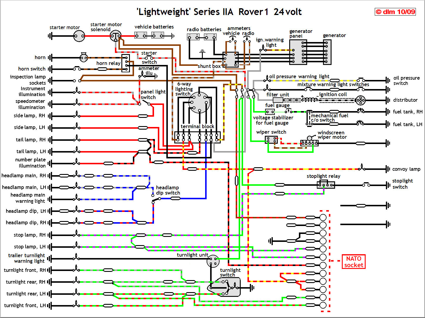 Land Rover Discovery 2 Electrical Wiring Diagram | Wiring Diagram - Land Rover Discovery 2 Trailer Wiring Diagram