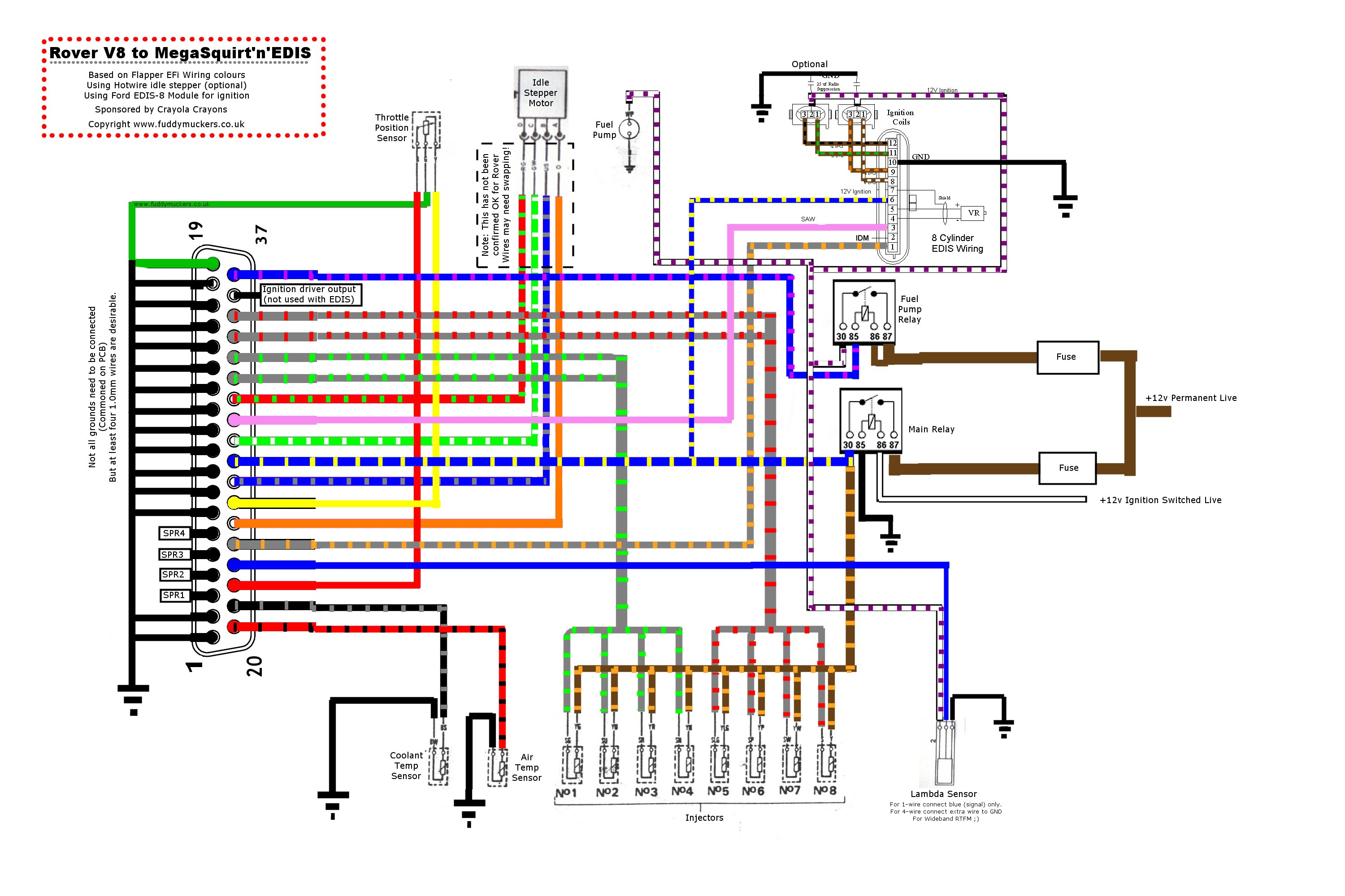 Land Rover Discovery 2 Trailer Wiring Diagram | Wiring Diagram - Land Rover Trailer Wiring Diagram