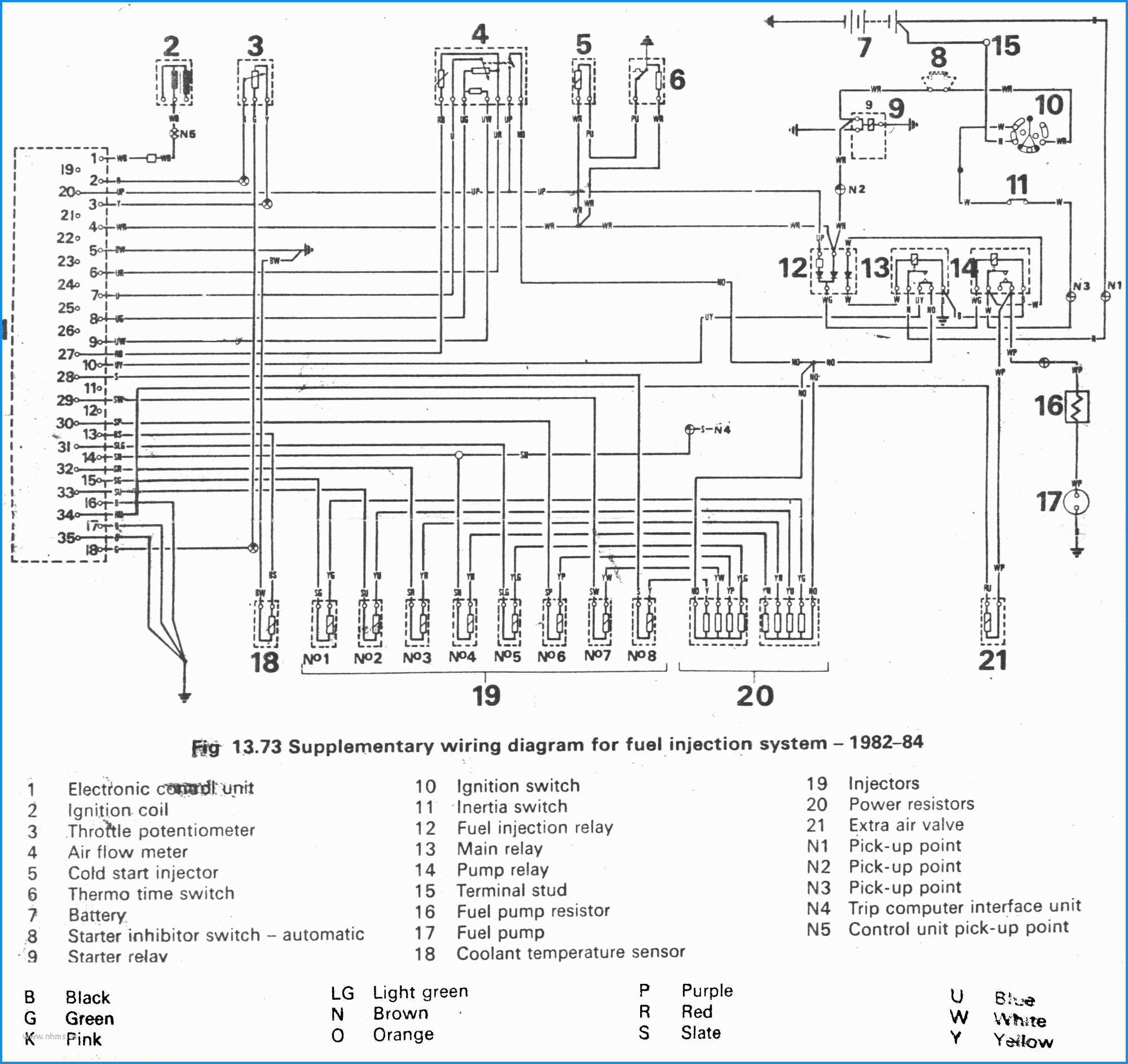 land rover discovery 1 trailer wiring diagram