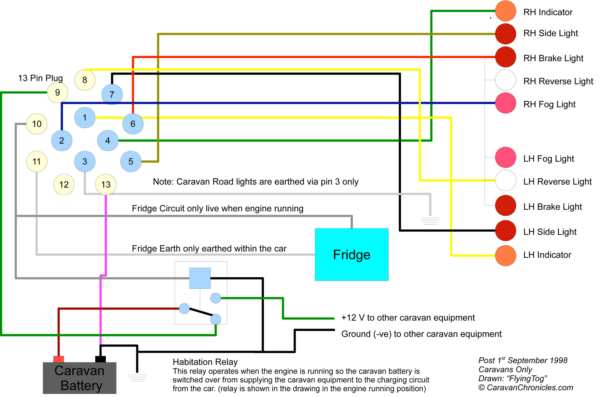 Discovery 4 Trailer Wiring Diagram