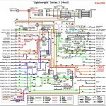 Land Rover Trailer Wiring Diagram | Wiring Diagram   Land Rover Trailer Wiring Diagram