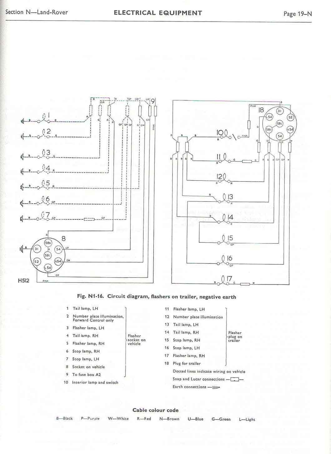 Land Rover Trailer Wiring | Wiring Diagram - Discovery 3 Trailer Wiring Diagram