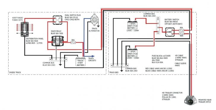 Legend Trailer Wiring Diagram