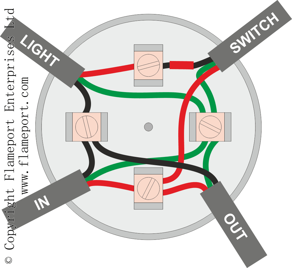 Lighting Circuits Using Junction Boxes - Trailer Wiring Junction Box Diagram