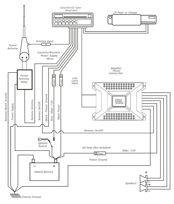 Kearney Trailer Wiring Diagram