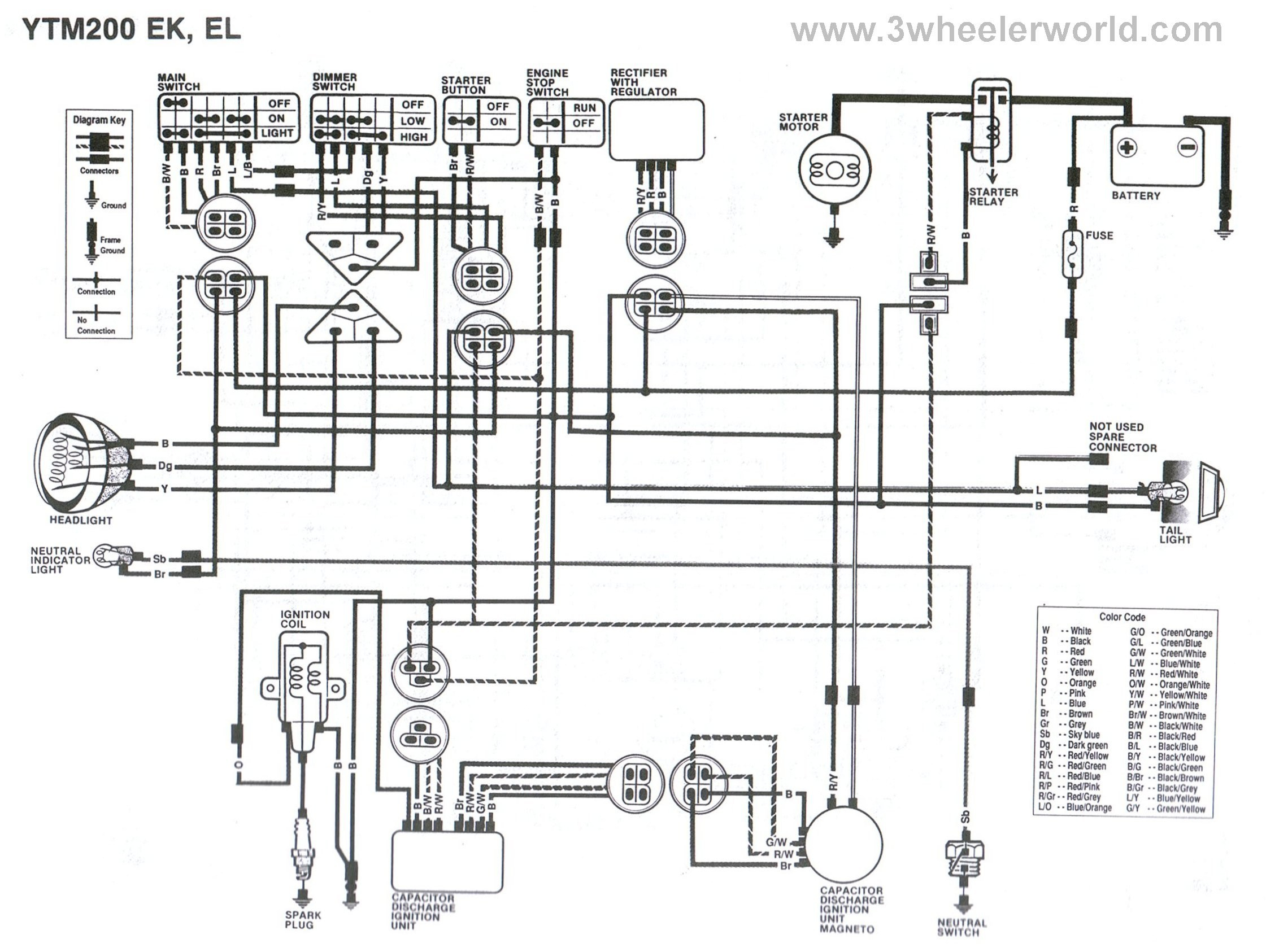 Load Trail Wiring Diagram - Good Place To Get Wiring Diagram • - Load Trail Trailer Wiring Diagram