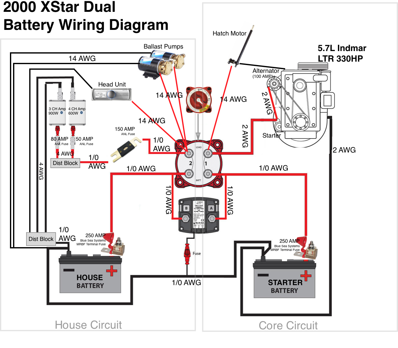 Mastercraft Boat Wiring Diagram - Good Place To Get Wiring Diagram • - Mastercraft Trailer Wiring Diagram