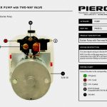 Monarch Hydraulic Pump Wiring Diagram | Wiring Diagram   Sure Trac Trailer Wiring Diagram