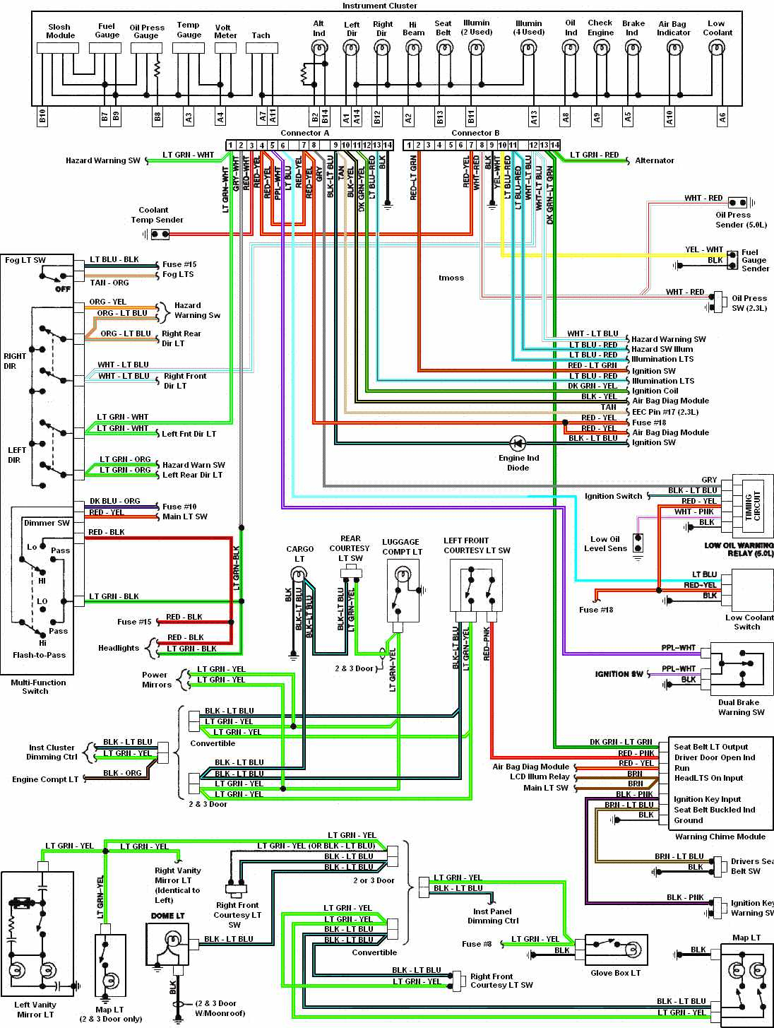 Mustang Wiring Harness Diagram - Data Wiring Diagram Detailed - Mustang Trailer Wiring Diagram