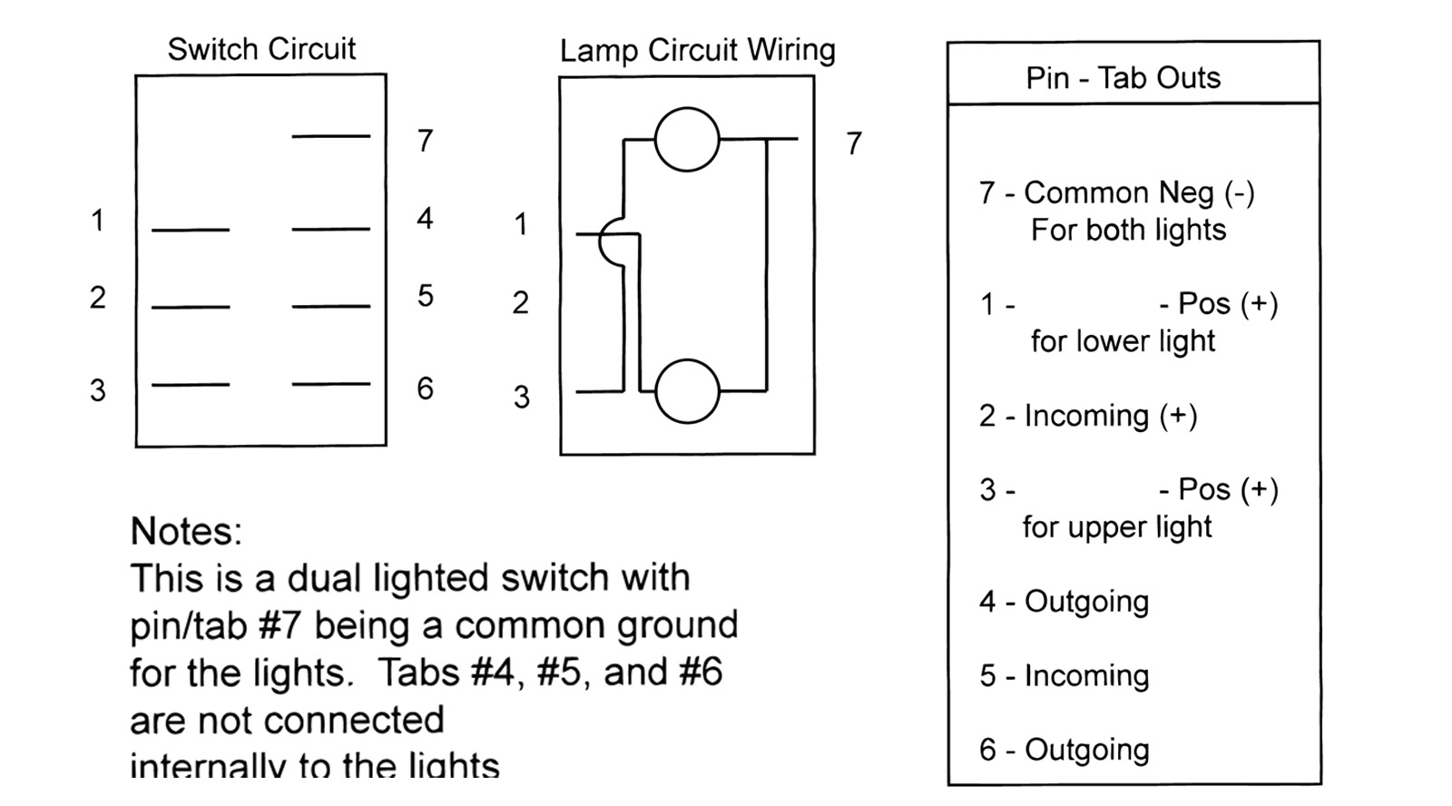 Narva Led Tail Light Wiring Diagram | Wiring Diagram - Standard 7 Pin Trailer Plug Wiring Diagram
