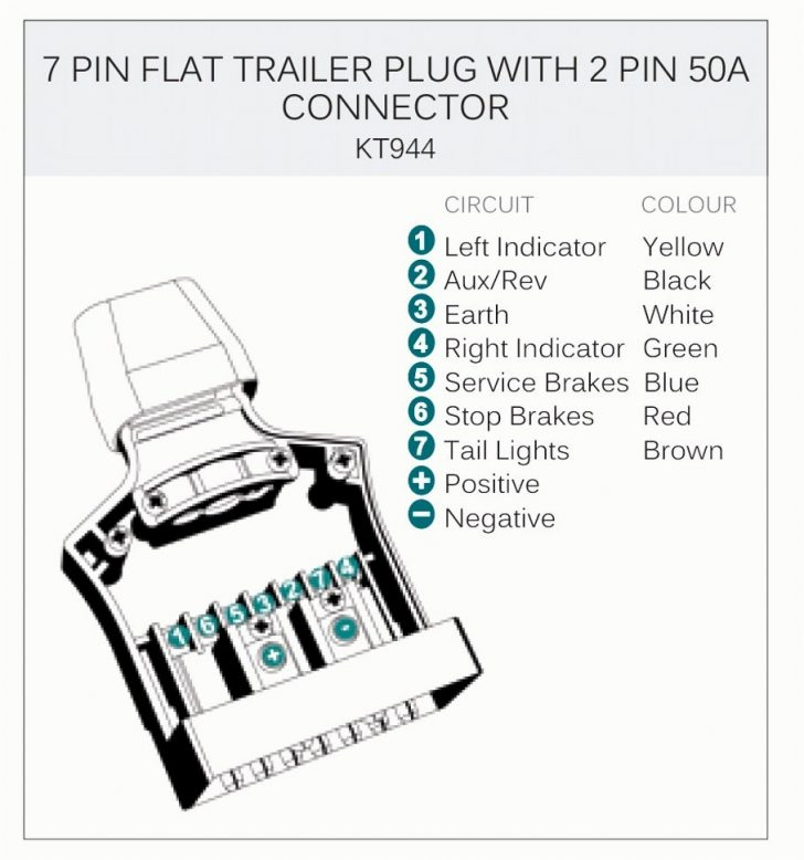 Trailer Wiring Diagram For A 7 Pin Plug