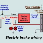 New Of Electric Trailer Brakes Wiring Diagram Brake Control Bg   Electric Trailer Brakes Wiring Diagram