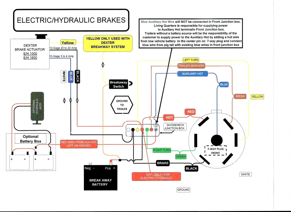 New Of Electric Trailer Brakes Wiring Diagram Brake Control Bg - Wiring Diagram For Trailer With Electric Brakes