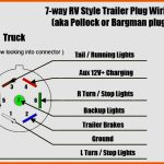 New Of Hopkins 7 Blade Trailer Wiring Diagram Guides   Hopkins 7 Way Trailer Plug Wiring Diagram