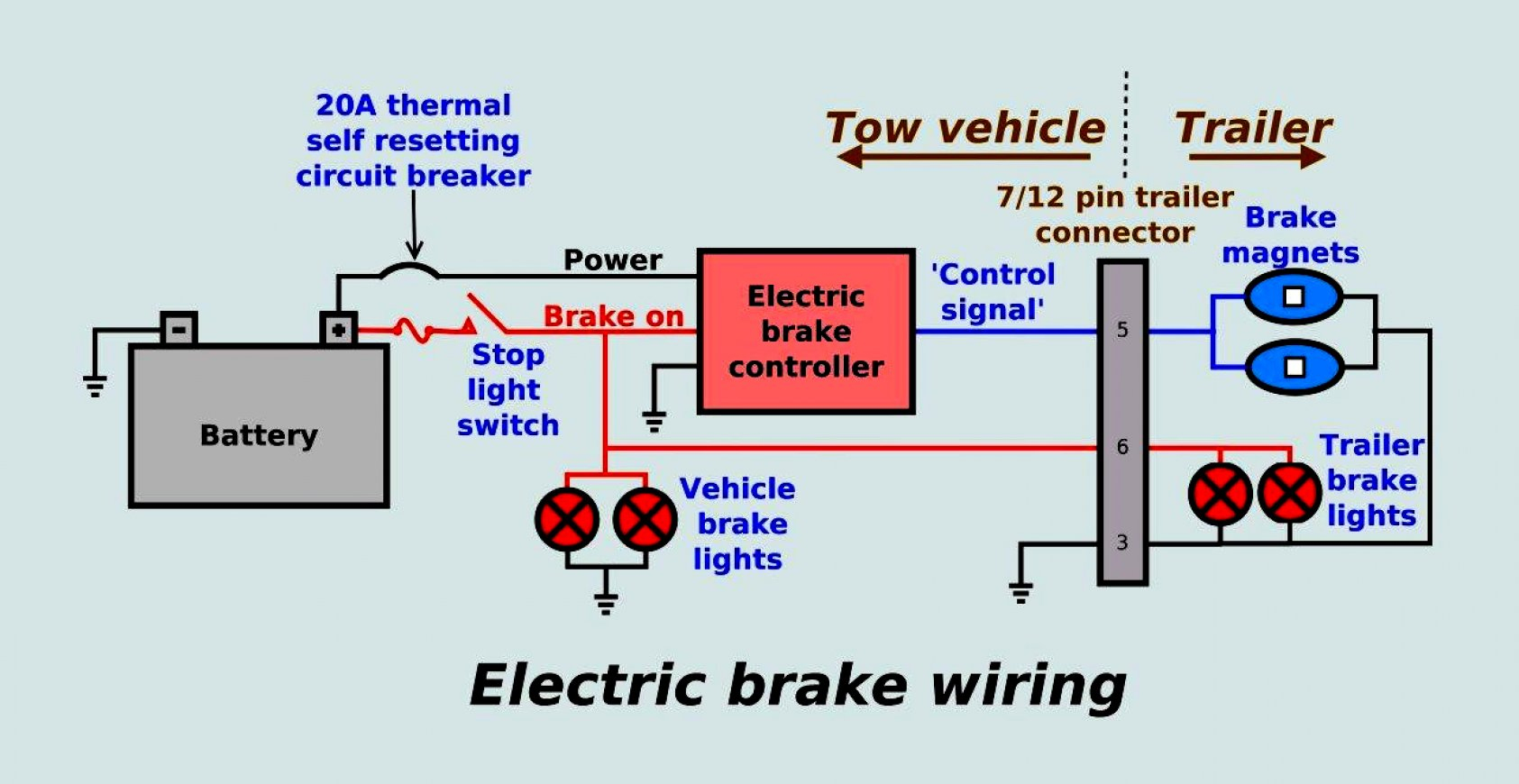 Wiring Diagram For Trailer Brakes