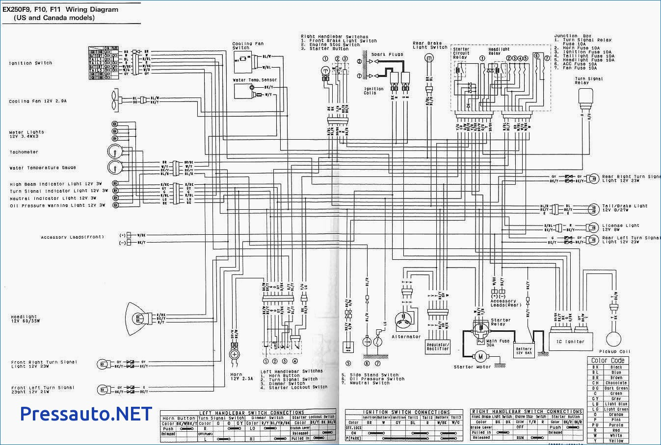 Old Trailer Wiring Diagram | Manual E-Books - Old Trailer Wiring Diagram