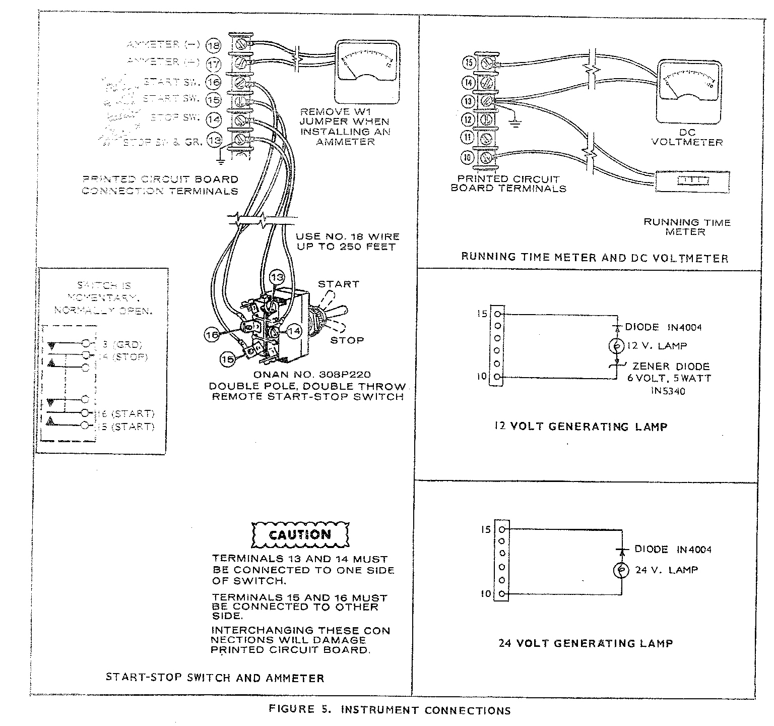 Onan Wiring Harness Color Code | Wiring Diagram - Kiefer Built Trailer Wiring Diagram