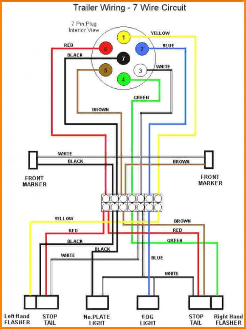 Original Trailer Wiring Diagram Ireland Truck Trailer Wiring Diagram - Trailer Wiring Diagram Ireland