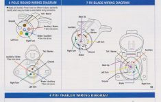 Cargo Trailer Wiring Diagram