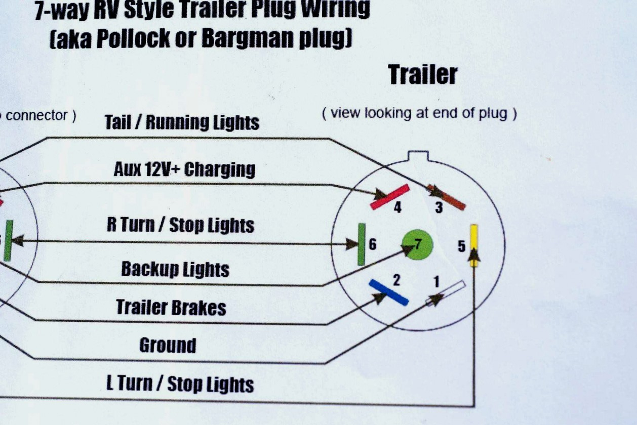 Peterson 7 Way Wiring Diagram - All Wiring Diagram - Peterson Trailer Lights Wiring Diagram