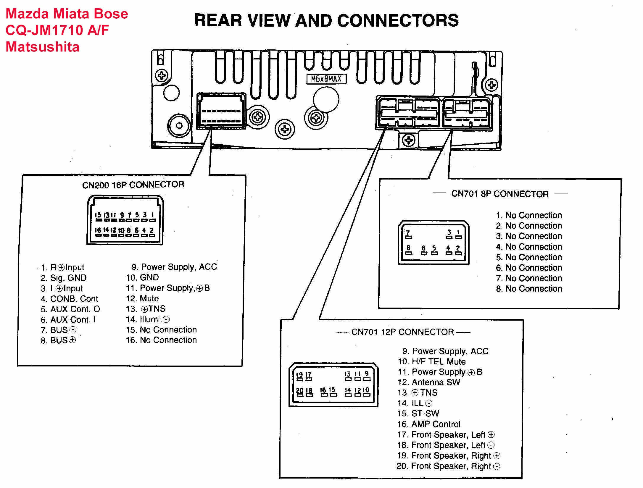 Peugeot 307 Trailer Wiring Diagram
