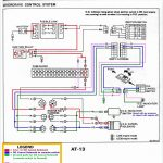 Peugeot 307 Trailer Wiring Diagram | Wiring Diagram   Peugeot 307 Trailer Wiring Diagram