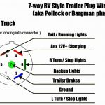 Pictures Of Seven Way Trailer Plug Wiring Diagram Gmc 7 Wire On   7 Way Plug Wiring Diagram Trailer