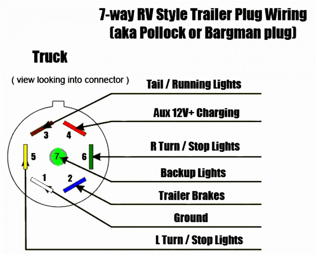 Pictures Of Seven Way Trailer Plug Wiring Diagram Gmc 7 Wire On - 7 Way Plug Wiring Diagram Trailer