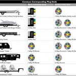 Pinchuck Oliver On Car And Bike Wiring   Trailer Wiring Diagram   Trailer Light Wiring Diagram Australia