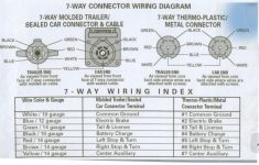 Vintage Travel Trailer Wiring Diagram