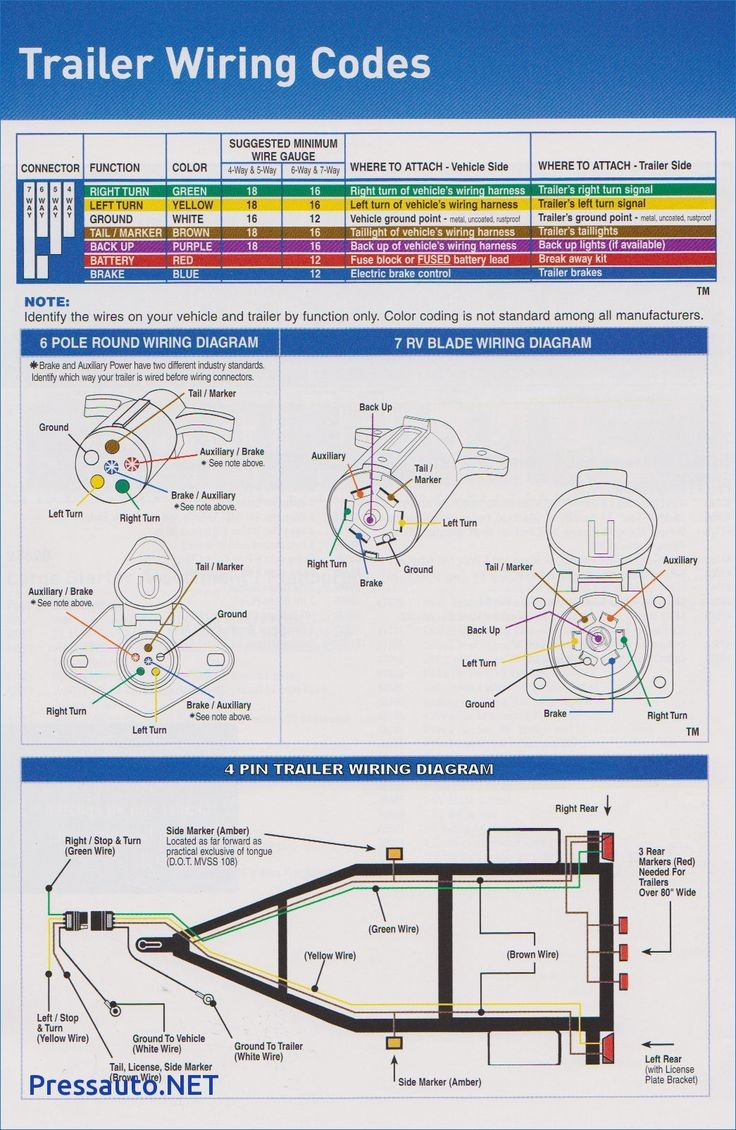 Wiring Diagram For Gooseneck Trailer