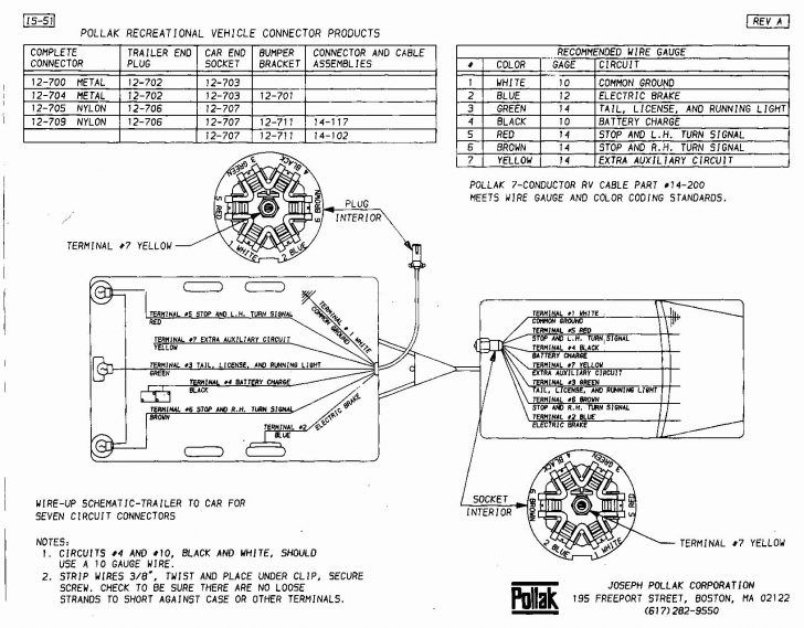 Pin Trailer Wiring Diagram For Rv on 7 wire connector wiring diagram, 7 pin connector wiring diagram, rv solar system wiring diagram, rv camper wiring diagrams, rv dual battery system wiring diagram, semi-trailer light wiring diagram, rv electrical system wiring diagram, rv converter wiring diagram, rv plug diagram, tractor-trailer wiring diagram, rv electric trailer brake wiring diagrams, rv trailer battery wiring diagram,