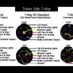 Pollak Trailer Plugs Wiring Diagram | Manual E Books   7 Way Trailer Plug Wiring Diagram