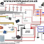 Pop Up Camper Battery Wiring Diagram | Wiring Library   Camper Trailer Wiring Diagram