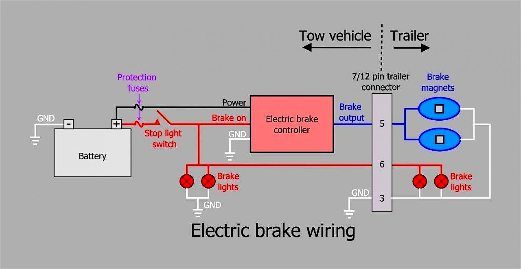 Power Brake Wiring Diagram | Wiring Diagram - Wiring Diagram For Trailer With Electric Brakes
