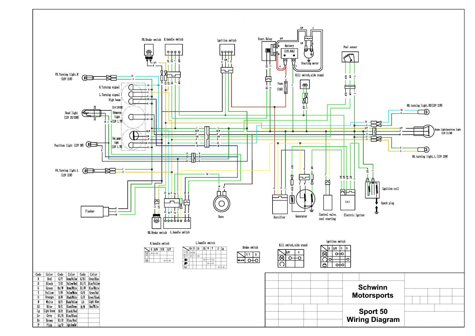 Pride Victory Scooter Wiring Diagram Sample - Victory Trailer Wiring Diagram