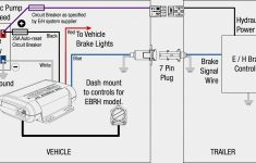 Phenomenal Primus Iq Wiring Diagram Trusted Wiring Diagram Trailer Brake Wiring Cloud Hisonuggs Outletorg