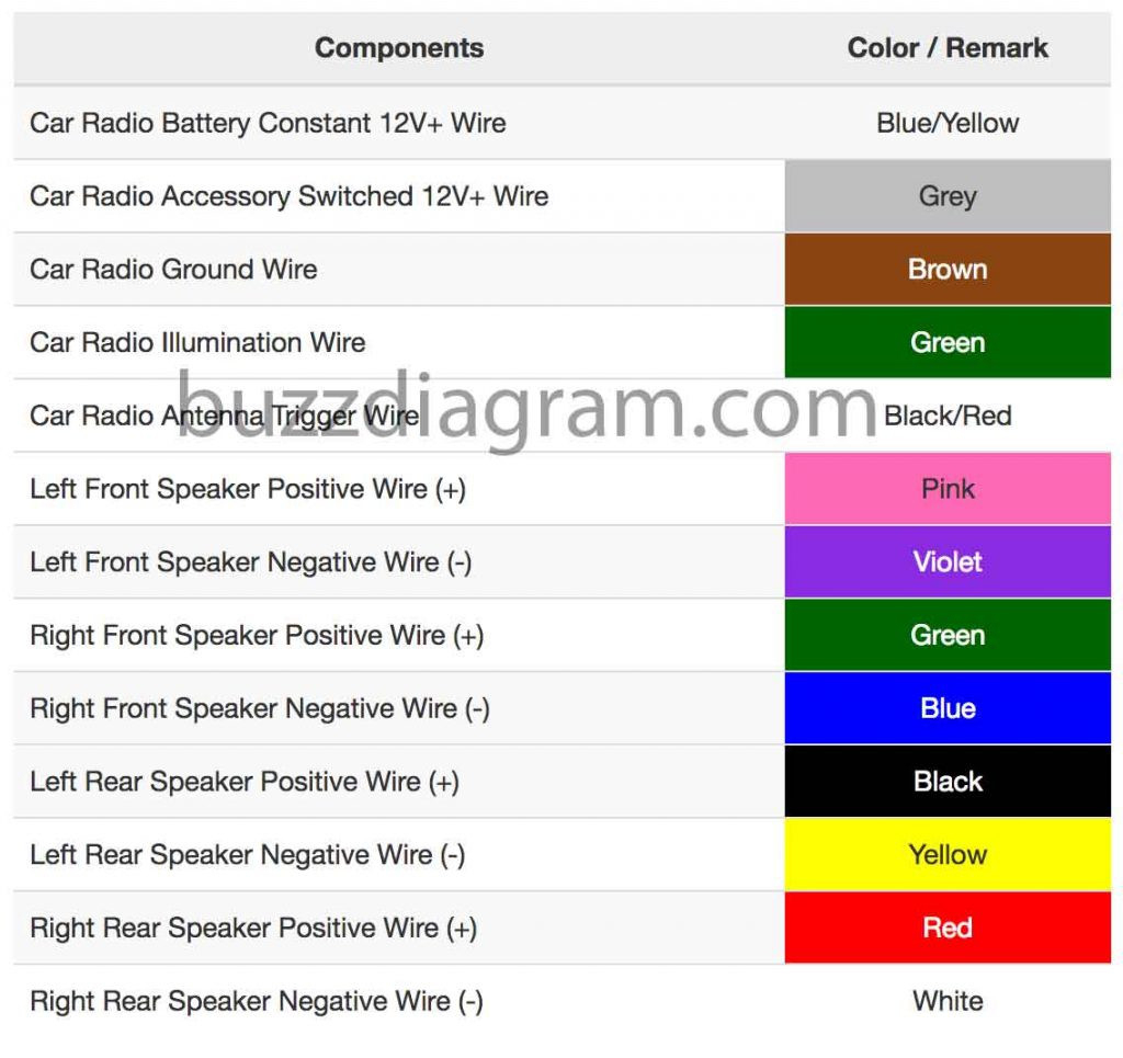 Radio Wiring Diagram - Wiring Diagrams Click - 2003 Toyota Tundra Trailer Wiring Harness Diagram