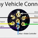 Reese 7 Pin Wiring Diagram – The Types Of Wiring Diagram • – 7 Wire Trailer Diagram Ford