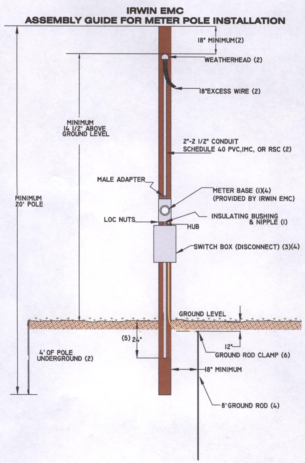 Residential Electrical Wiring Diagrams Run Home | Wiring Diagram - Trailer House Wiring Diagram