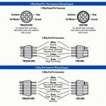 Round 4 Pin Trailer Wiring Harness Diagram - Data Wiring Diagram Today - 4 Prong Trailer Wiring Diagram
