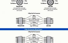 Round 4 Pin Trailer Wiring Harness Diagram – Data Wiring Diagram Today – 4 Prong Trailer Wiring Diagram