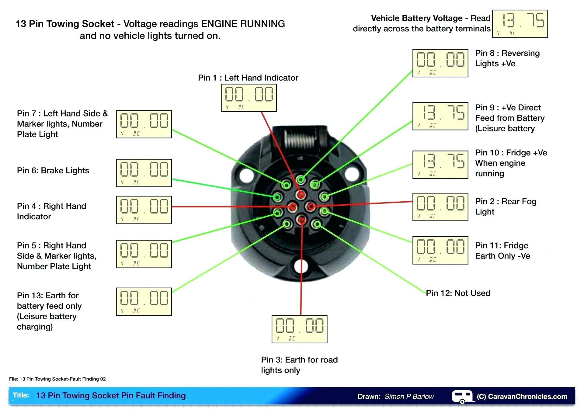 Round 4 Wire Trailer Plug Diagram Electrical Circuit Wiring Diagram - 4 Round Trailer Wiring Diagram