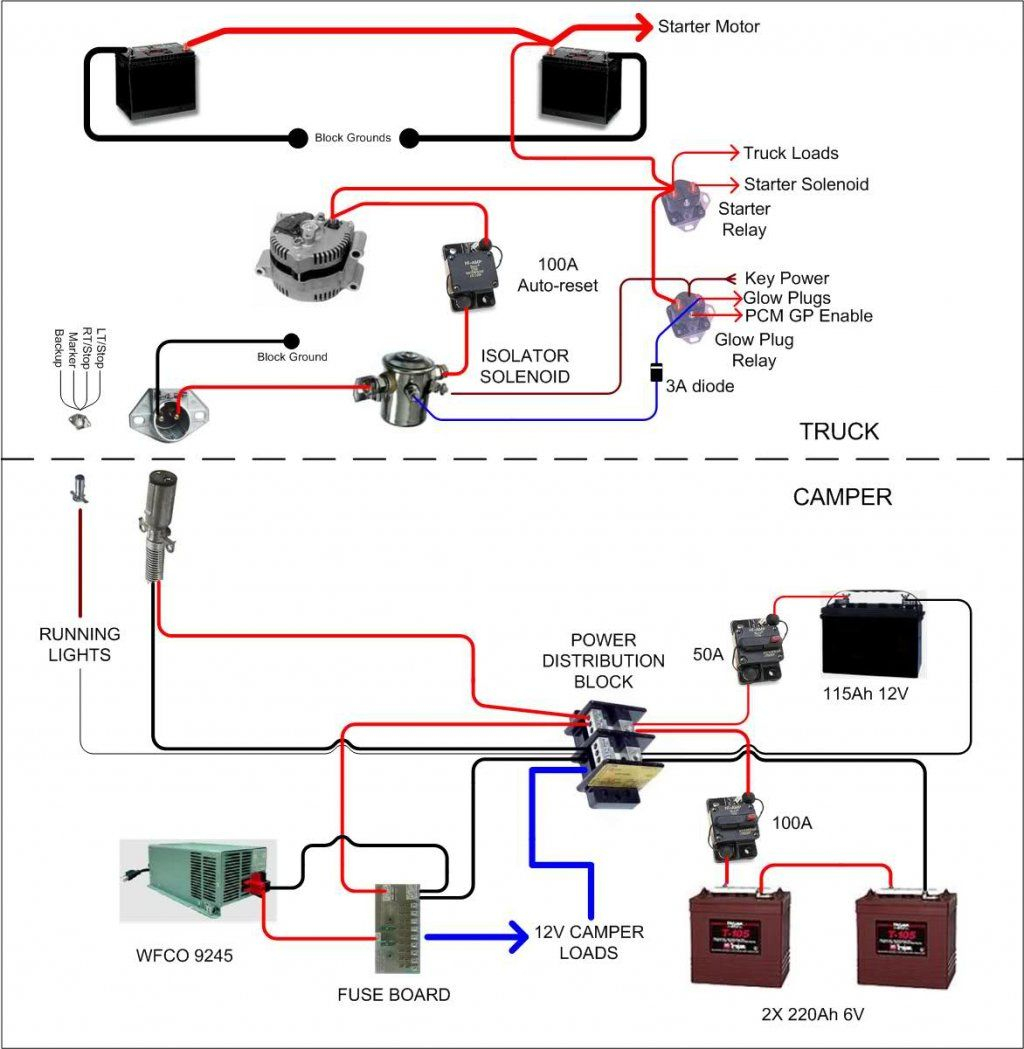 Rv Converter Wiring Diagram In Camper Plug Battery Images - Truck To Trailer Wiring Diagram
