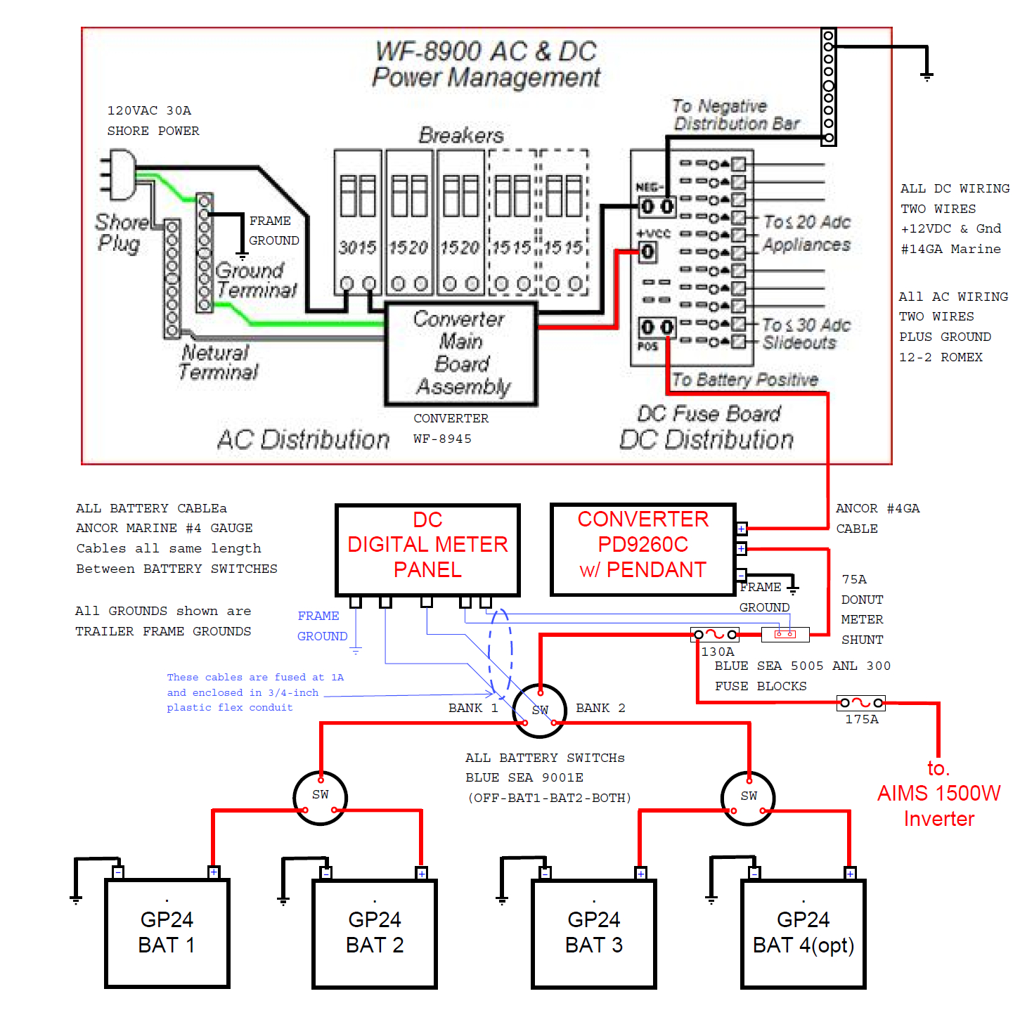 Rv Convertor Wiring Diagram - Freebootstrapthemes.co • - Rv Trailer Lights Wiring Diagram