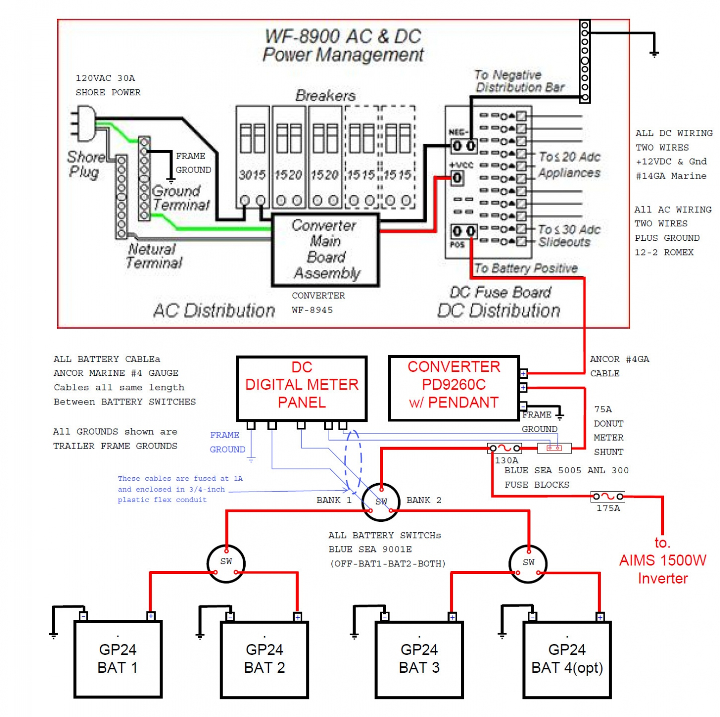 Rv Convertor Wiring Diagram | Wiring Diagram - Wiring Diagram For Travel Trailer 120V