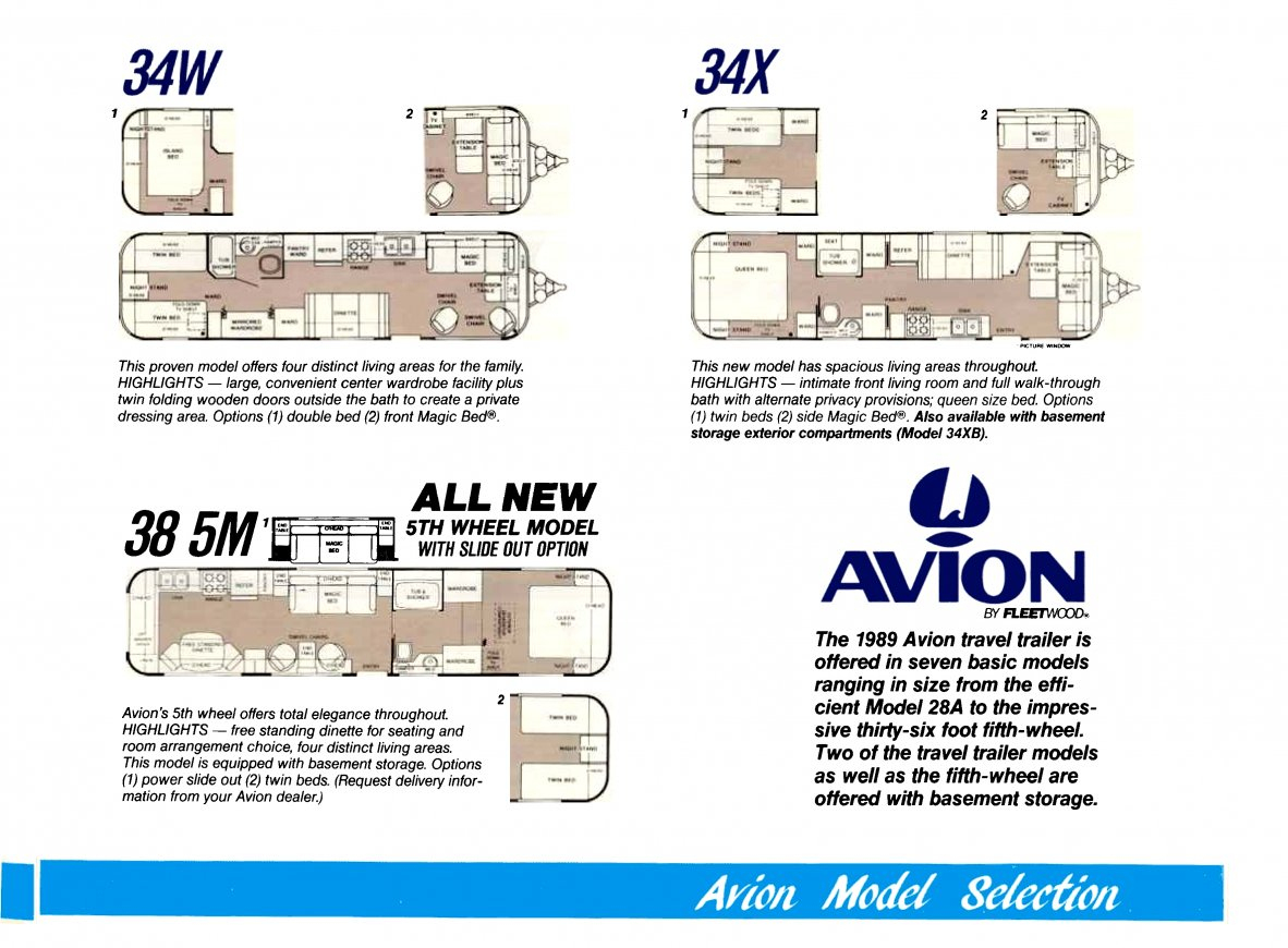 Fifth Wheel Trailer Wiring Diagram