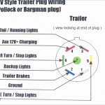 Rv Wiring Harness Diagram | Wiring Library   Boat Trailer Wiring   Basic Boat Trailer Wiring Diagram
