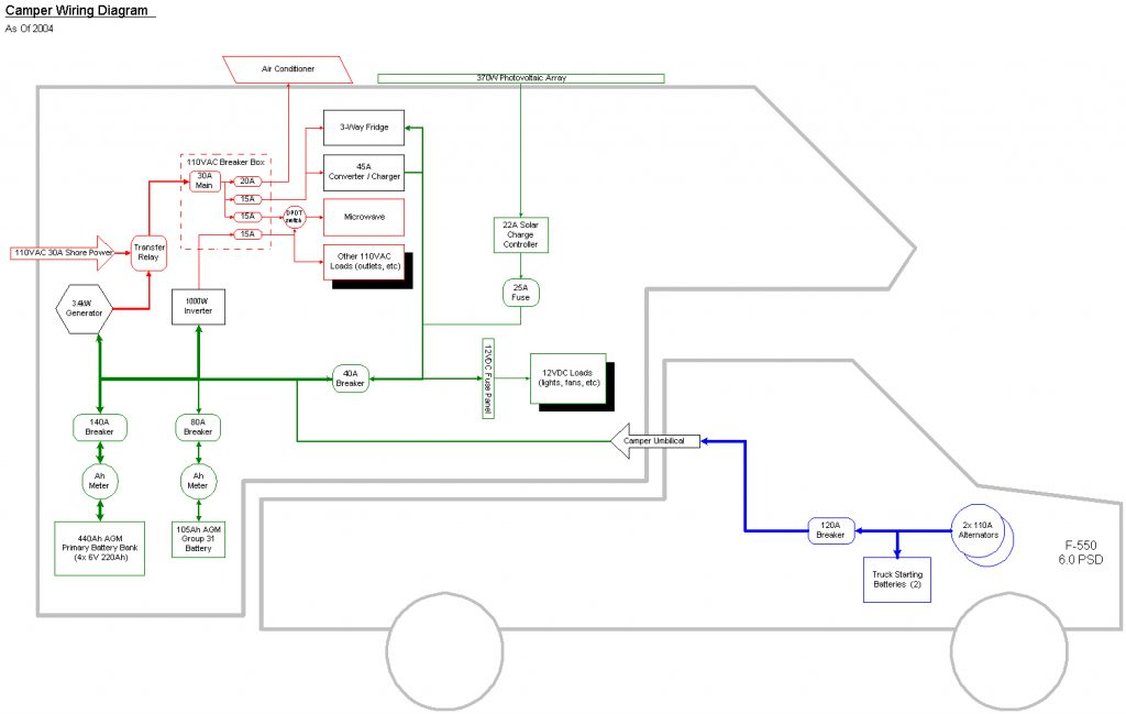 Fabulous Rv Wiring Harness Good Place To Get Wiring Diagram Rv Trailer Wiring 101 Capemaxxcnl