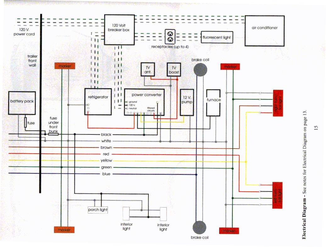 Scamp Owners Manual - Electrical System - Scamp Trailer Wiring Diagram